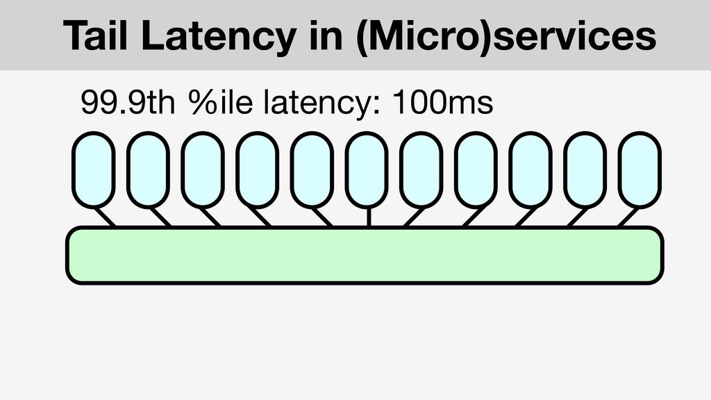 99.9th %ile latency: 100ms Tail Latency in (Mic...