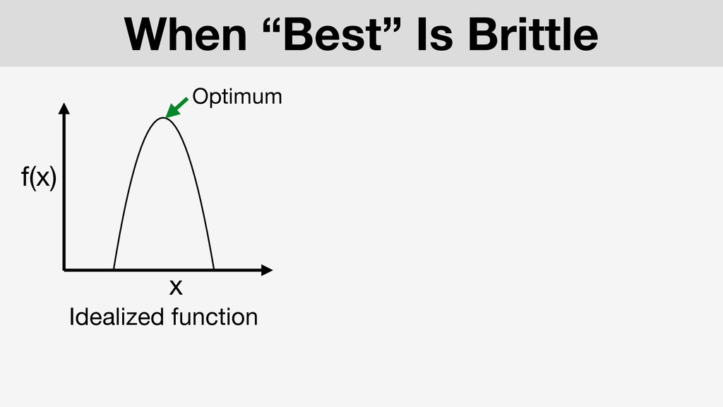 "x f(x) When ""Best"" Is Brittle Idealized functio..."