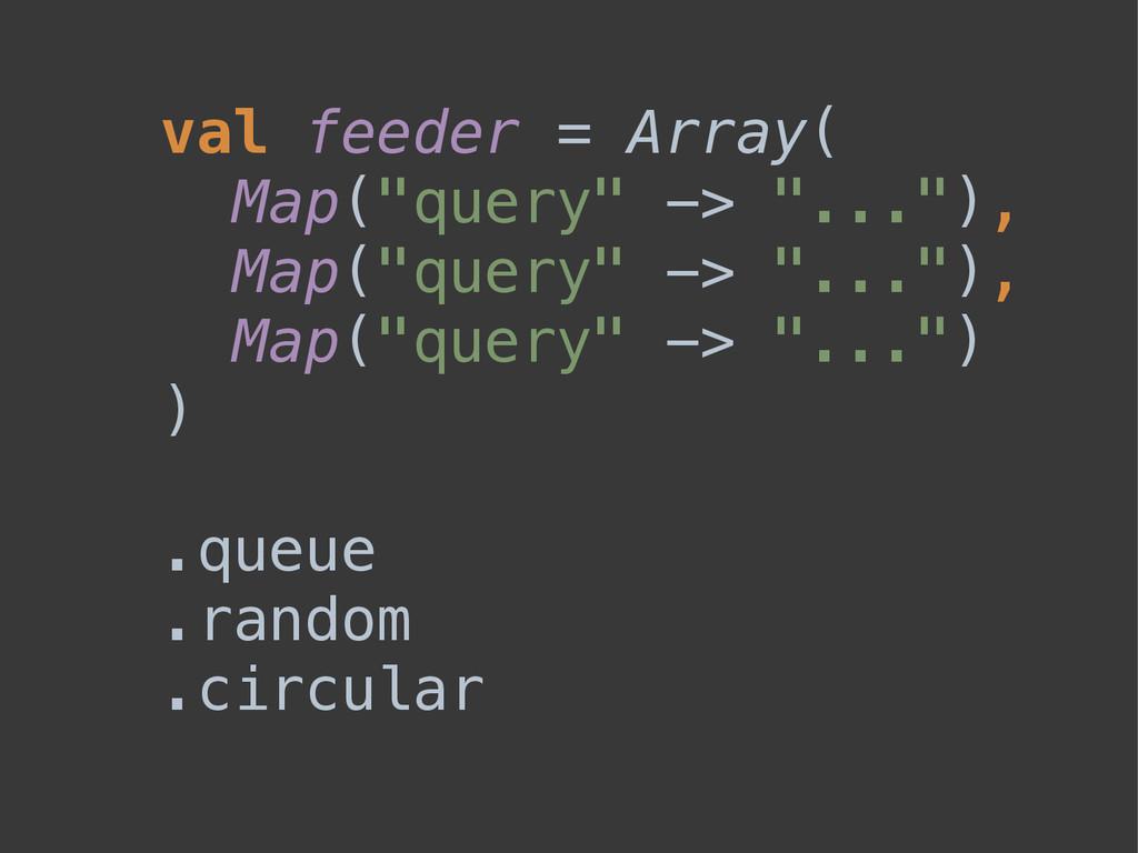 "val feeder = Array( Map(""query"" -> ""...""), Ma..."