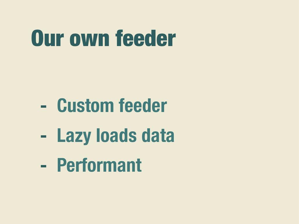 Our own feeder - Custom feeder - Lazy loads dat...
