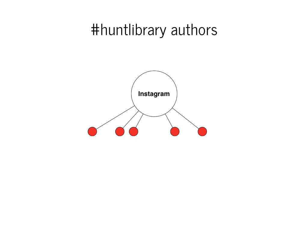 #huntlibrary authors