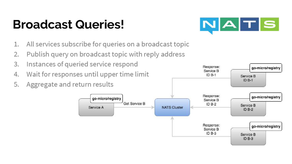 Broadcast Queries! 1. All services subscribe fo...