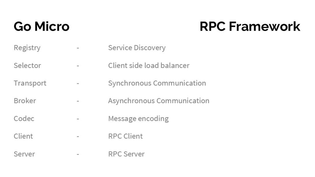 Go Micro RPC Framework Registry - Service Disco...