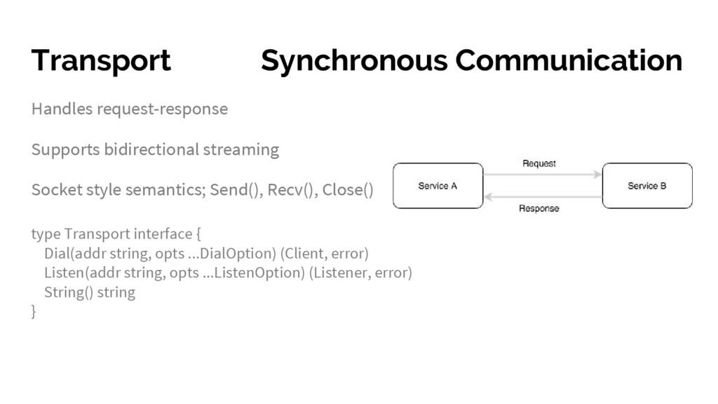 Transport Synchronous Communication Handles req...
