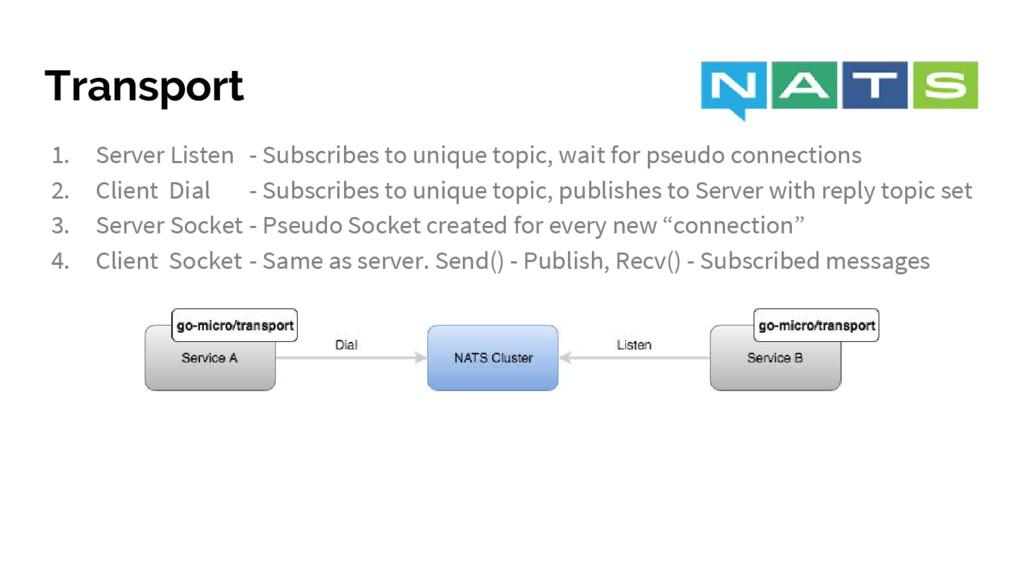 Transport 1. Server Listen - Subscribes to uniq...