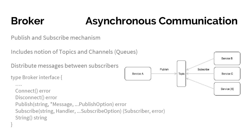 Broker Asynchronous Communication Publish and S...
