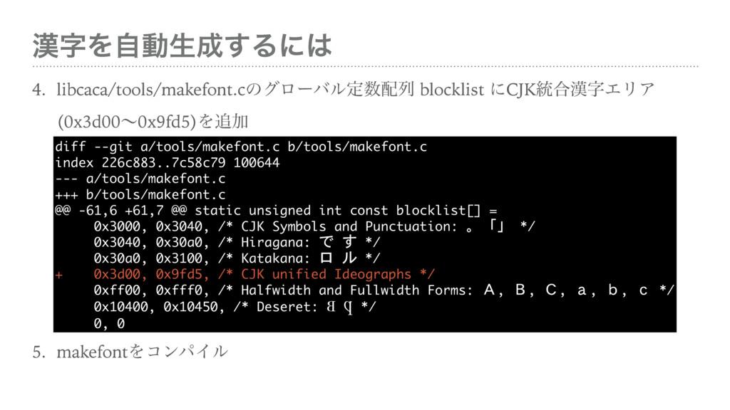 Λࣗಈੜ͢Δʹ 4. libcaca/tools/makefont.cͷάϩʔόϧఆ...