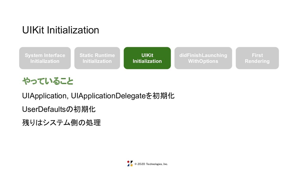 © ZOZO Technologies, Inc. UIKit Initialization ...