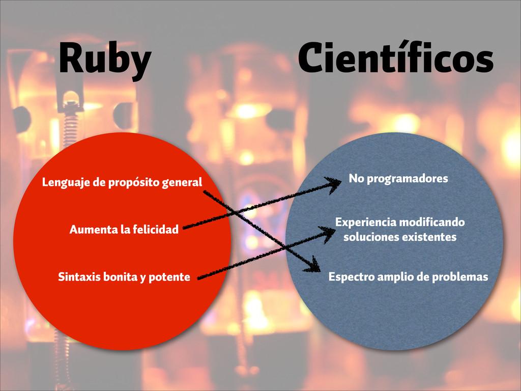 Ruby Científicos Lenguaje de propósito general ...