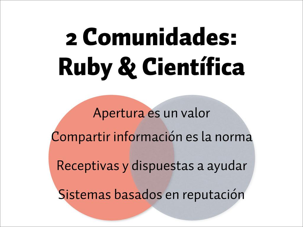 2 Comunidades: Ruby & Científica Compartir info...