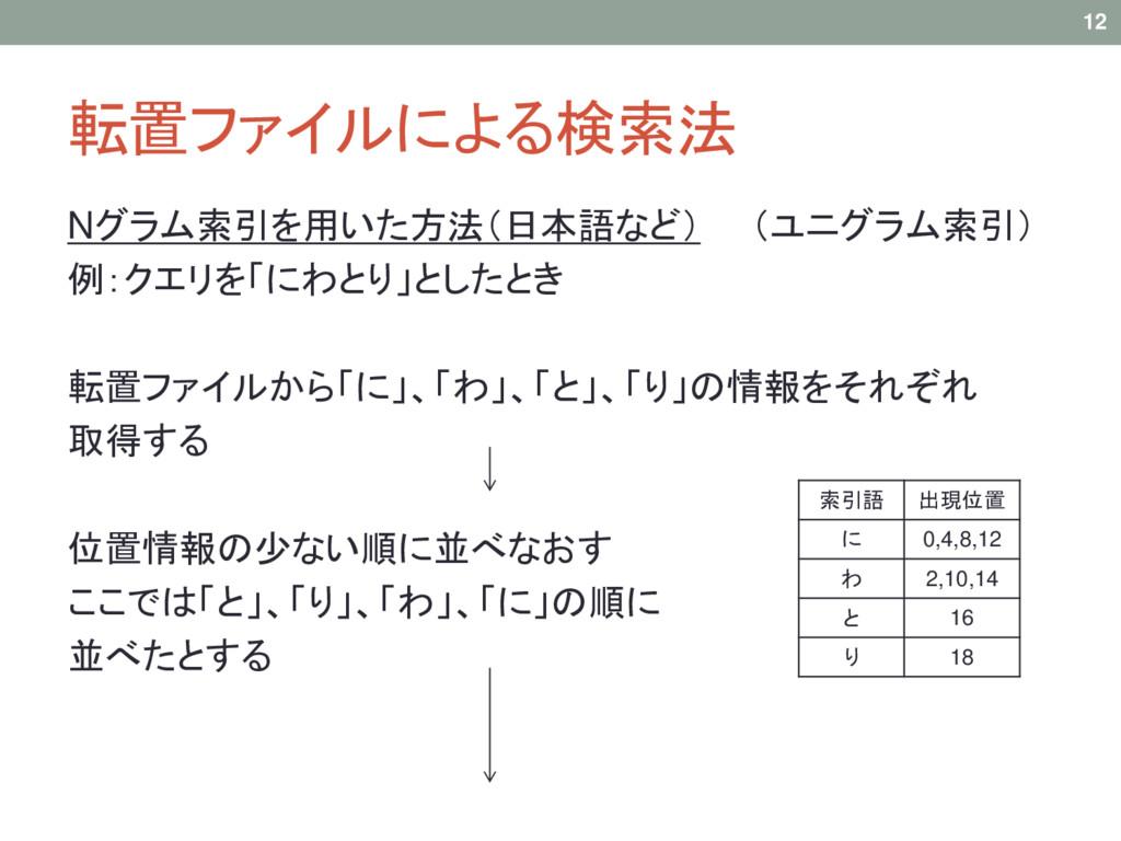 転置ファイルによる検索法 Nグラム索引を用いた方法(日本語など) (ユニグラム索引) 例:クエ...