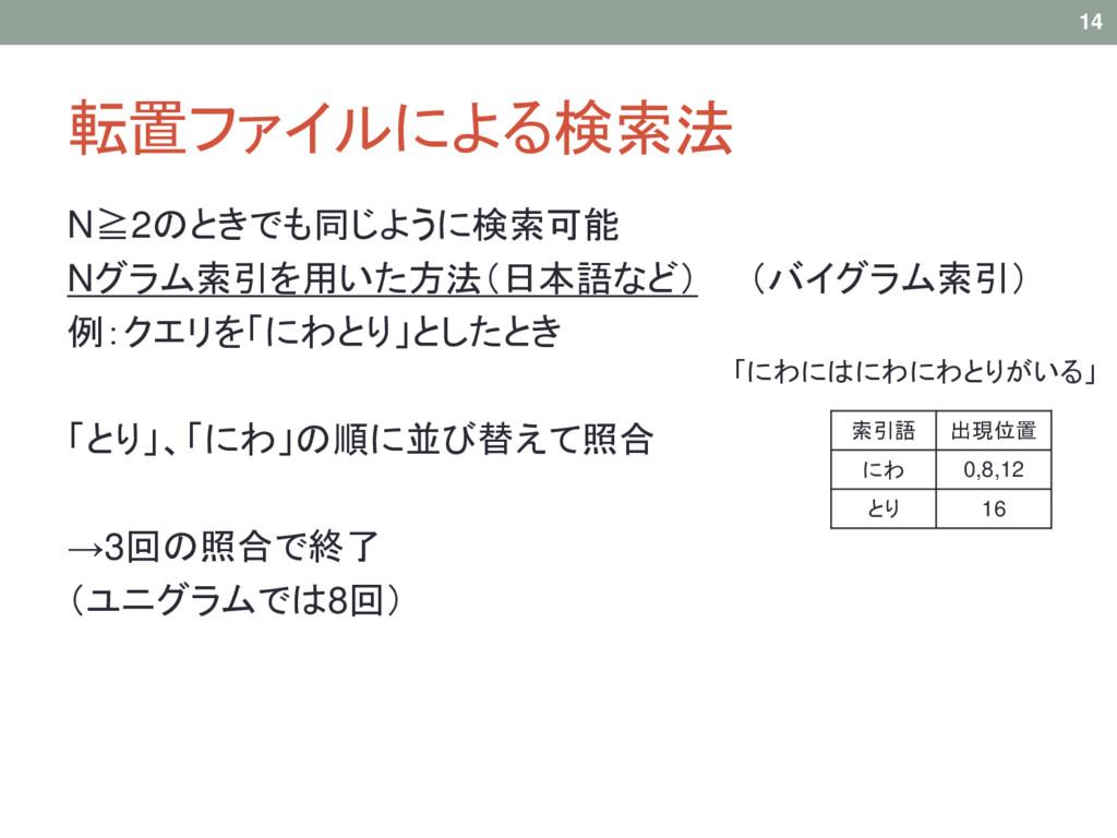 転置ファイルによる検索法 N≧2のときでも同じように検索可能 Nグラム索引を用いた方法(日本語...