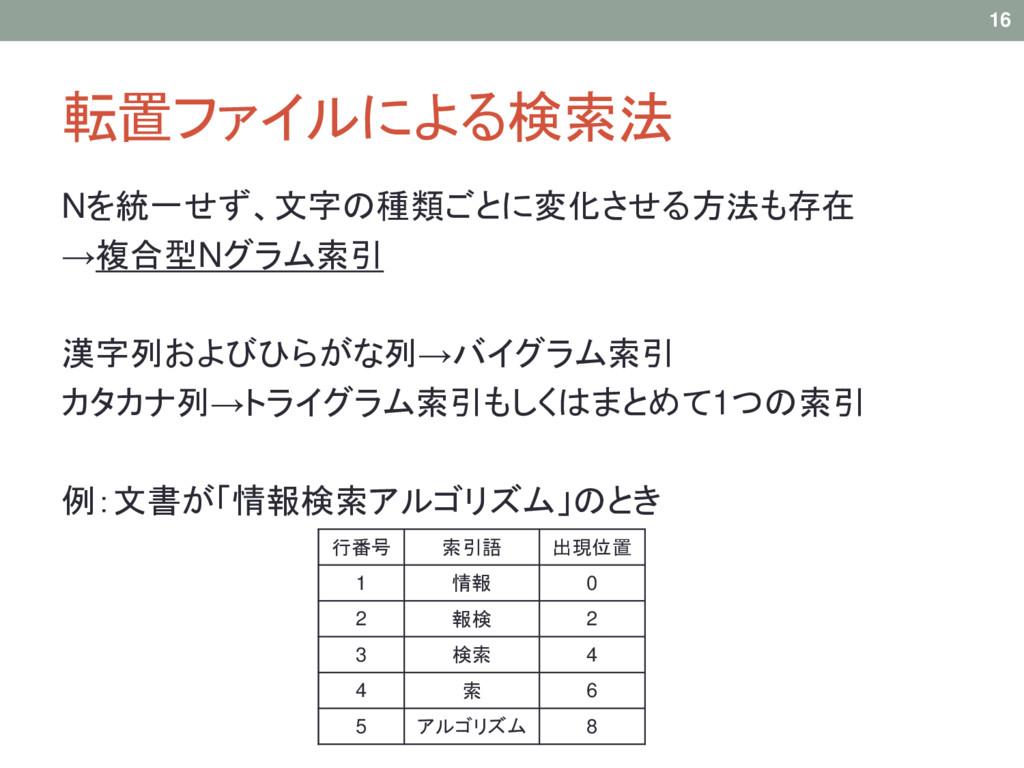 転置ファイルによる検索法 Nを統一せず、文字の種類ごとに変化させる方法も存在 →複合型Nグラム...