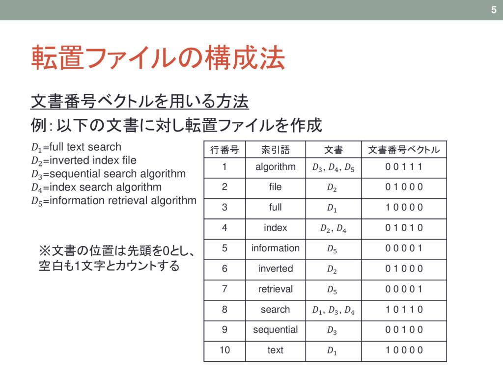 転置ファイルの構成法 文書番号ベクトルを用いる方法 例:以下の文書に対し転置ファイルを作成 5...