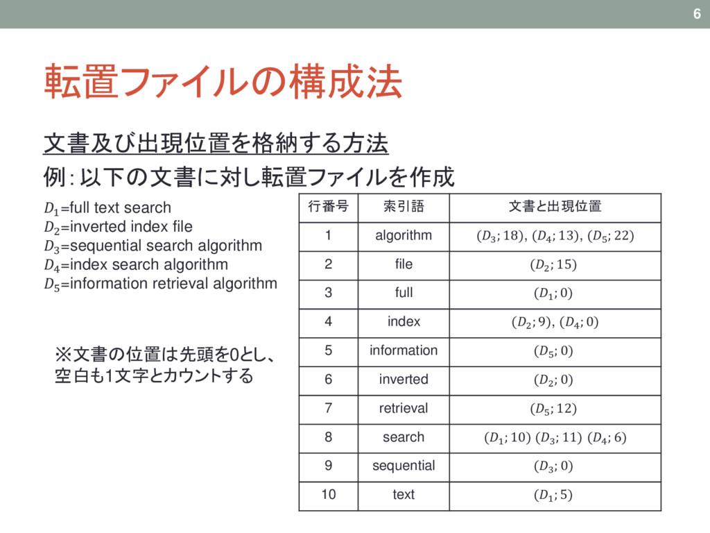 転置ファイルの構成法 文書及び出現位置を格納する方法 例:以下の文書に対し転置ファイルを作成 ...