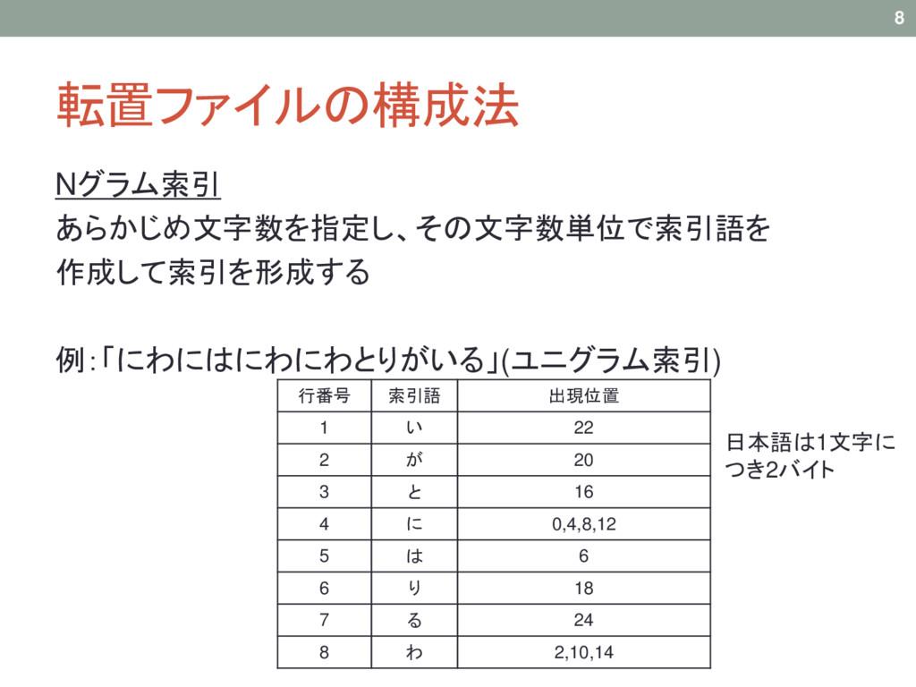 転置ファイルの構成法 Nグラム索引 あらかじめ文字数を指定し、その文字数単位で索引語を 作成し...