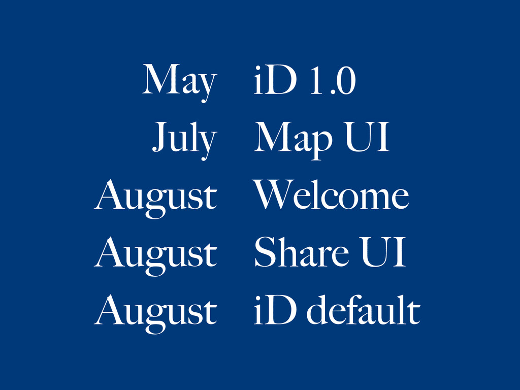 May iD 1.0 July Map UI August Welcome August Sh...
