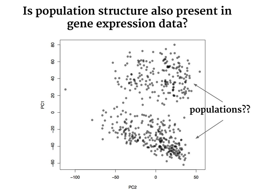 Is population structure also present in gene ex...
