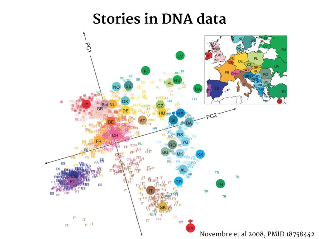 Stories in DNA data Novembre et al 2008, PMID 1...