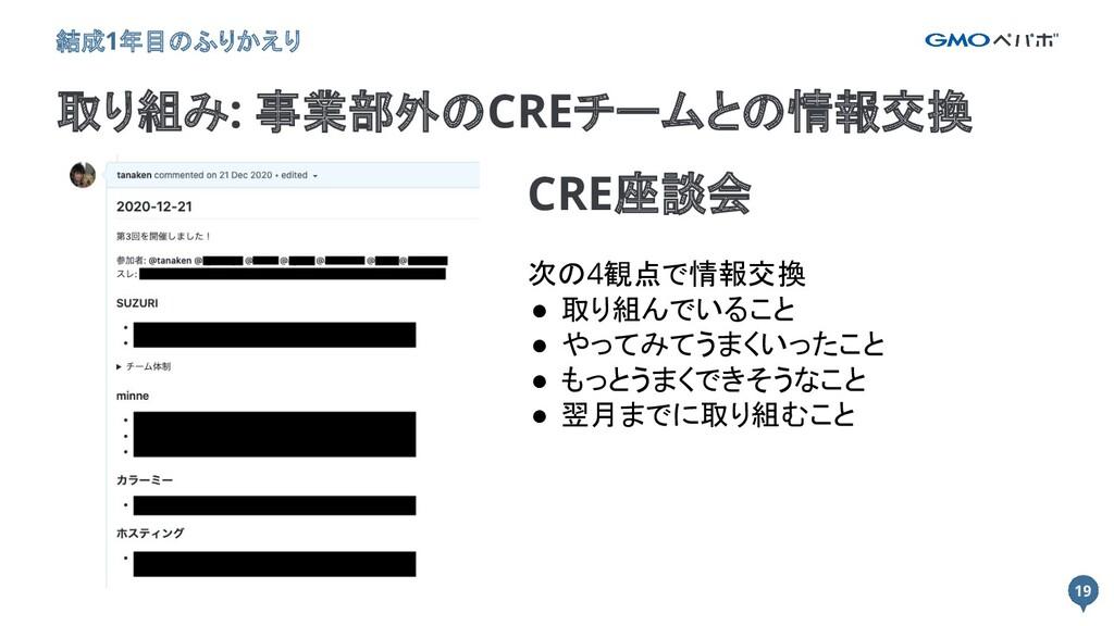 19 19 取り組み: 事業部外のCREチームとの情報交換 結成1年目のふりかえり CRE座談...