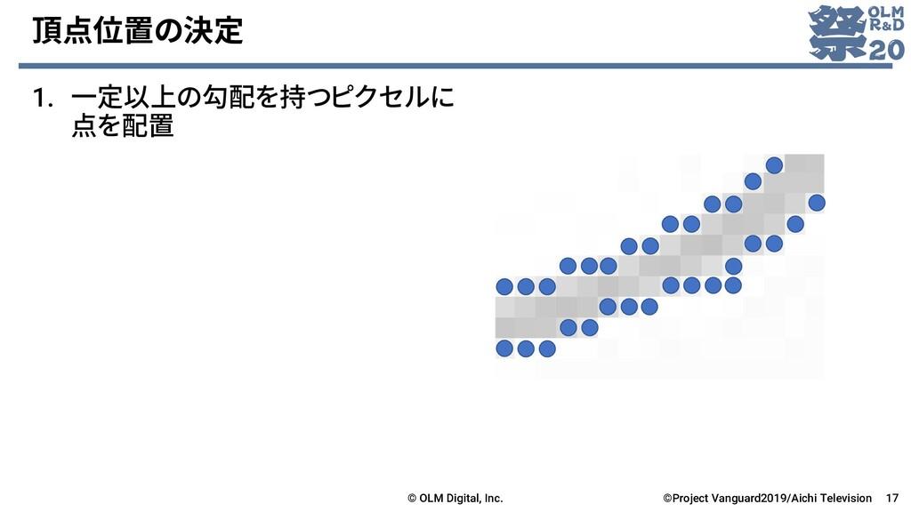 頂点位置の決定 1. 一定以上の勾配を持つピクセルに 点を配置 © OLM Digital, ...