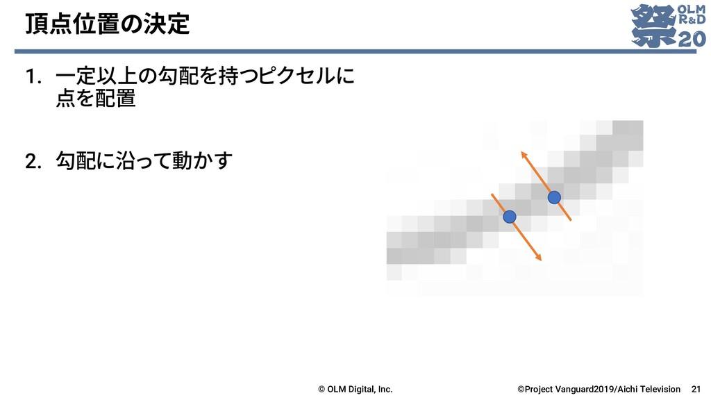 頂点位置の決定 1. 一定以上の勾配を持つピクセルに 点を配置 2. 勾配に沿って動かす © ...