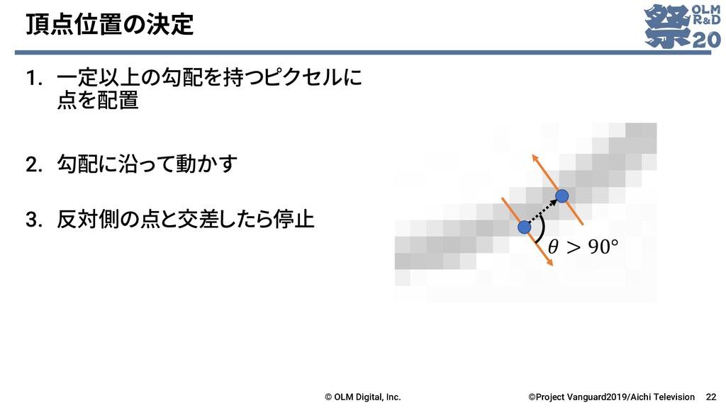 頂点位置の決定 1. 一定以上の勾配を持つピクセルに 点を配置 2. 勾配に沿って動かす 3....