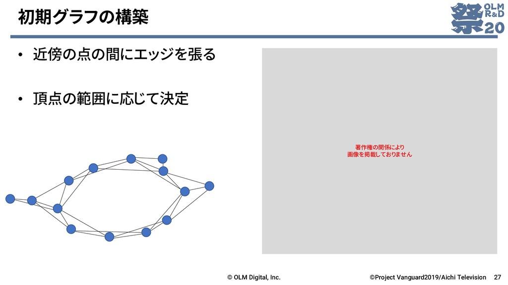 初期グラフの構築 • 近傍の点の間にエッジを張る • 頂点の範囲に応じて決定 © OLM Di...