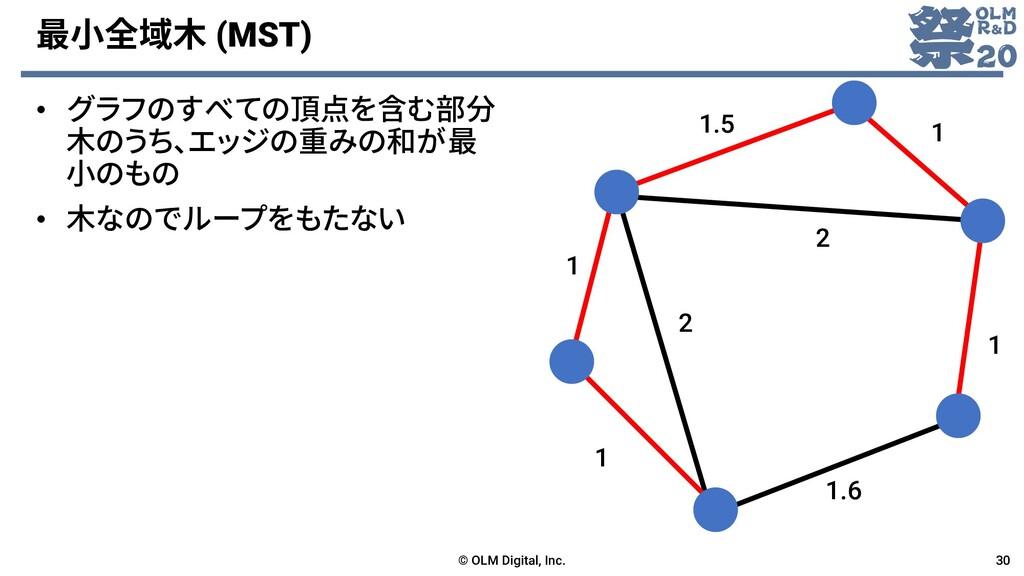 最小全域木 (MST) • グラフのすべての頂点を含む部分 木のうち、エッジの重みの和が最 小...