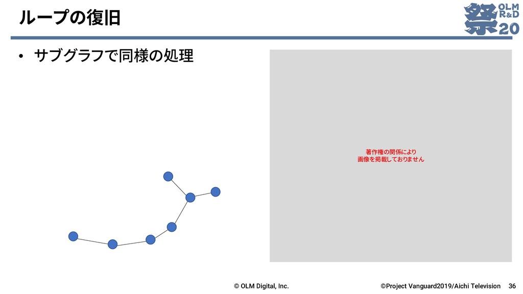 ループの復旧 • サブグラフで同様の処理 © OLM Digital, Inc. 36 ©Pr...
