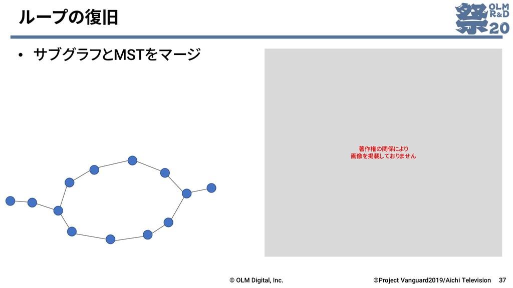 ループの復旧 • サブグラフとMSTをマージ © OLM Digital, Inc. 37 ©...