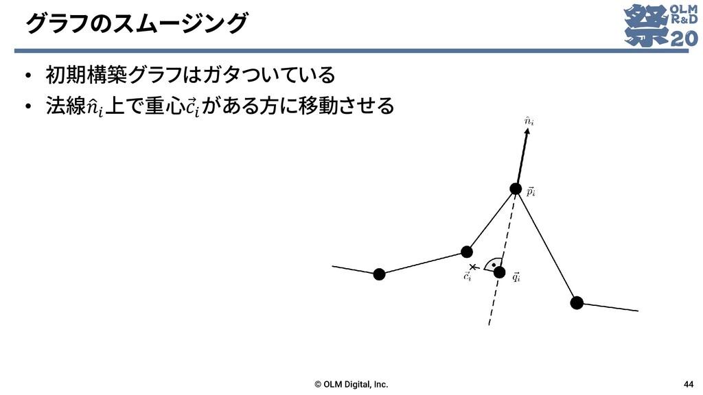 グラフのスムージング • 初期構築グラフはガタついている • 法線ො  上で重心Ԧ  がある方...