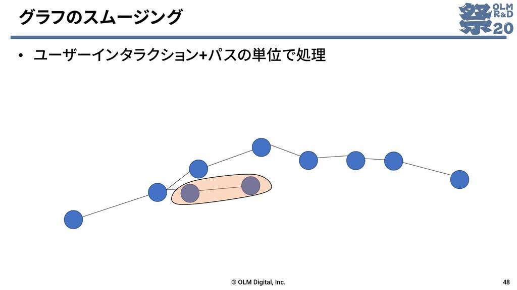 グラフのスムージング • ユーザーインタラクション+パスの単位で処理 © OLM Digita...