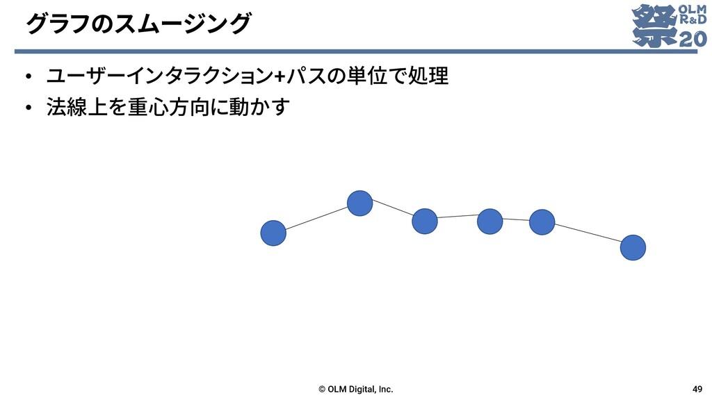 グラフのスムージング • ユーザーインタラクション+パスの単位で処理 • 法線上を重心方向に動...