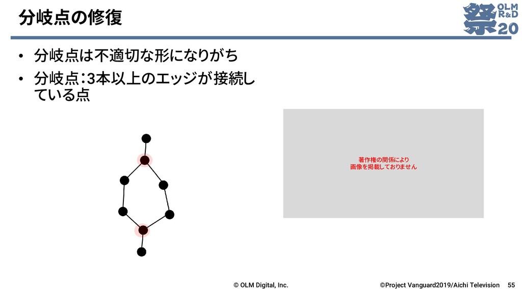 分岐点の修復 • 分岐点は不適切な形になりがち • 分岐点:3本以上のエッジが接続し ている点...