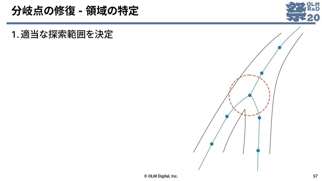 分岐点の修復 - 領域の特定 © OLM Digital, Inc. 57 1.適当な探索範囲...