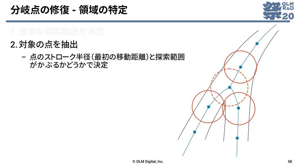 分岐点の修復 - 領域の特定 © OLM Digital, Inc. 58 1.適当な探索範囲...