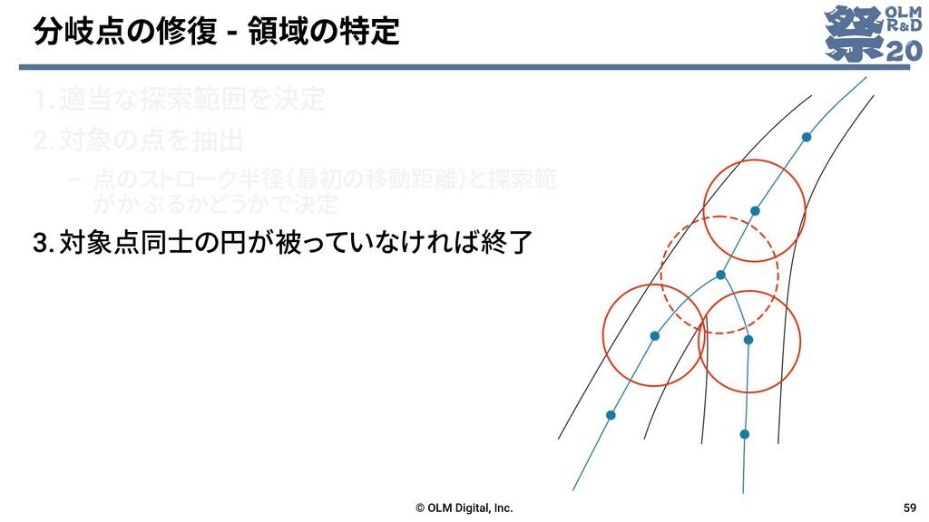 分岐点の修復 - 領域の特定 © OLM Digital, Inc. 59 1.適当な探索範囲...