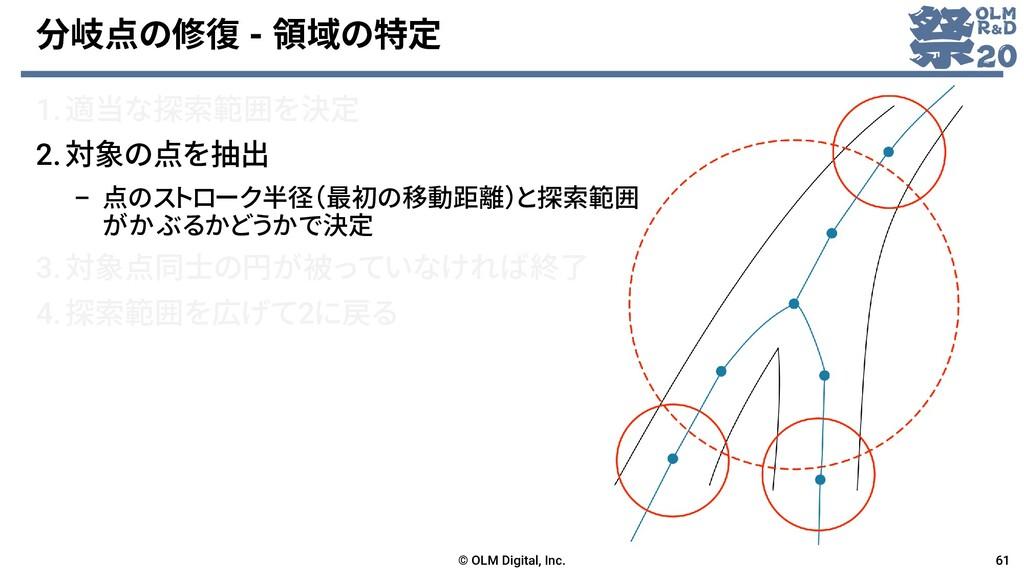 分岐点の修復 - 領域の特定 © OLM Digital, Inc. 61 1.適当な探索範囲...