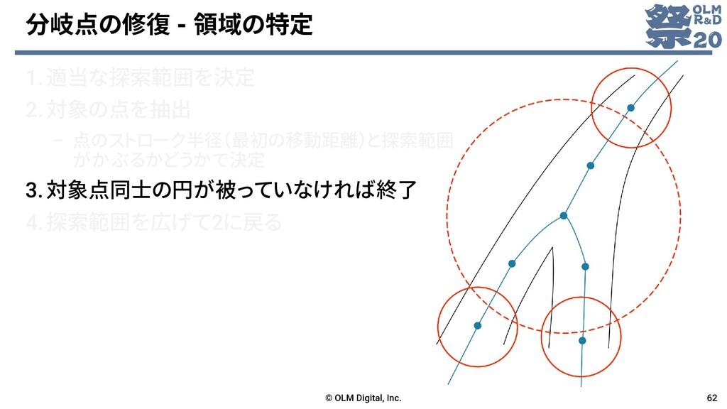 分岐点の修復 - 領域の特定 © OLM Digital, Inc. 62 1.適当な探索範囲...