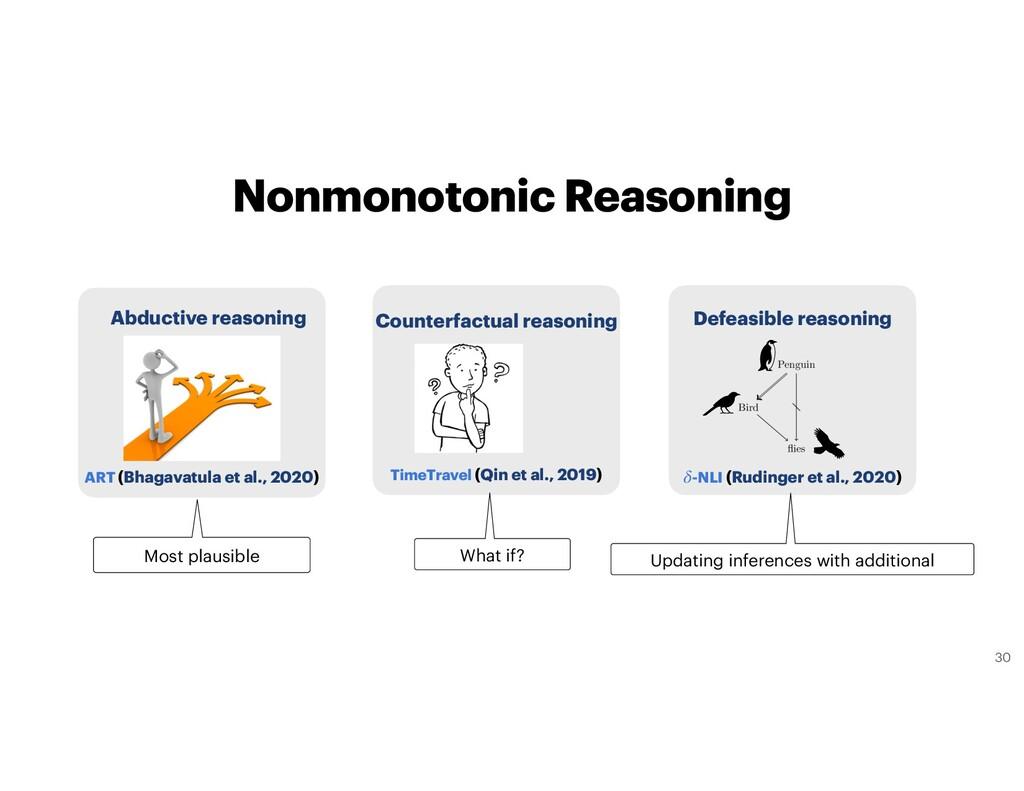 Nonmonotonic Reasoning TimeTravel (Qin et al., ...