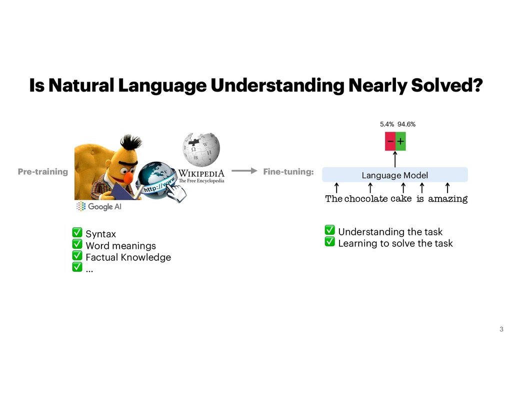 Is Natural Language Understanding Nearly Solved...