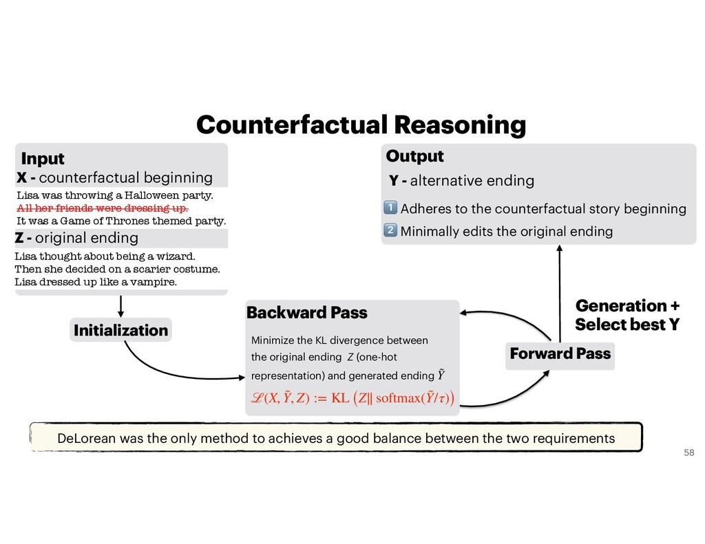 Output $ Adheres to the counterfactual story be...