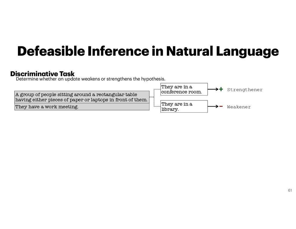 Defeasible Inference in Natural Language Discri...