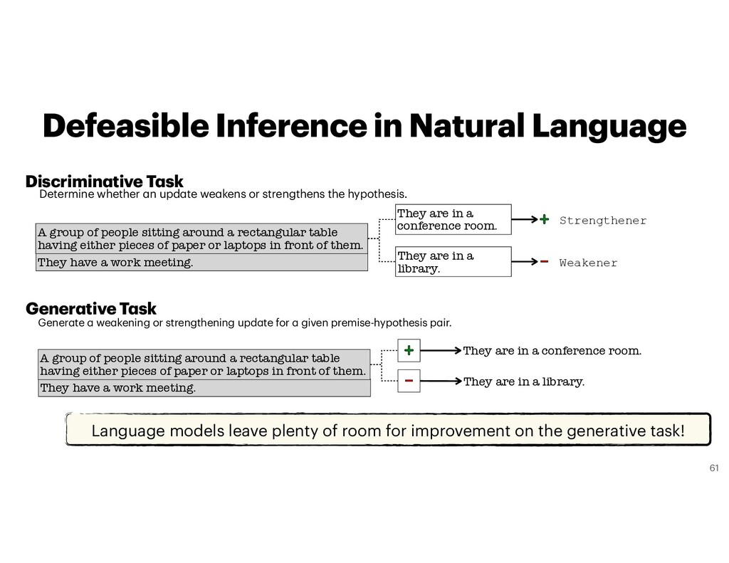 Defeasible Inference in Natural Language Langua...