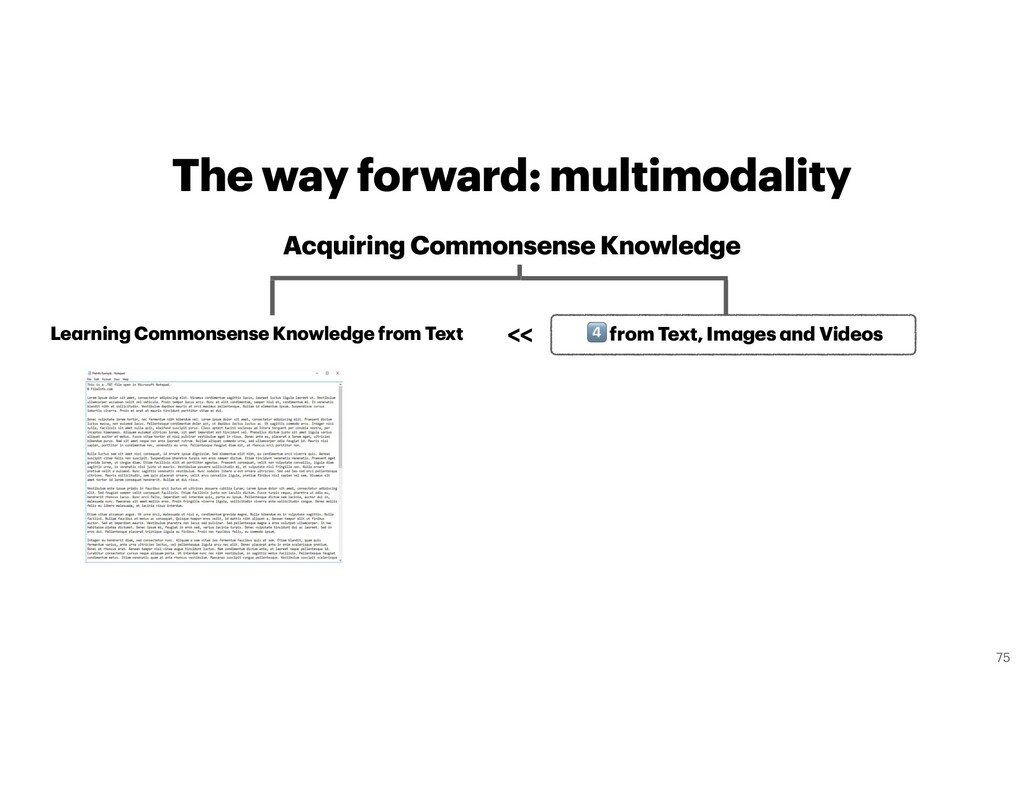 Learning Commonsense Knowledge from Text ( from...