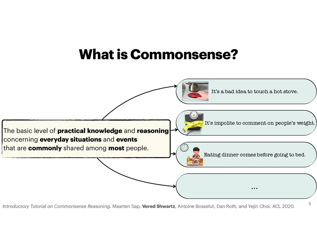 What is Commonsense? Introductory Tutorial on C...