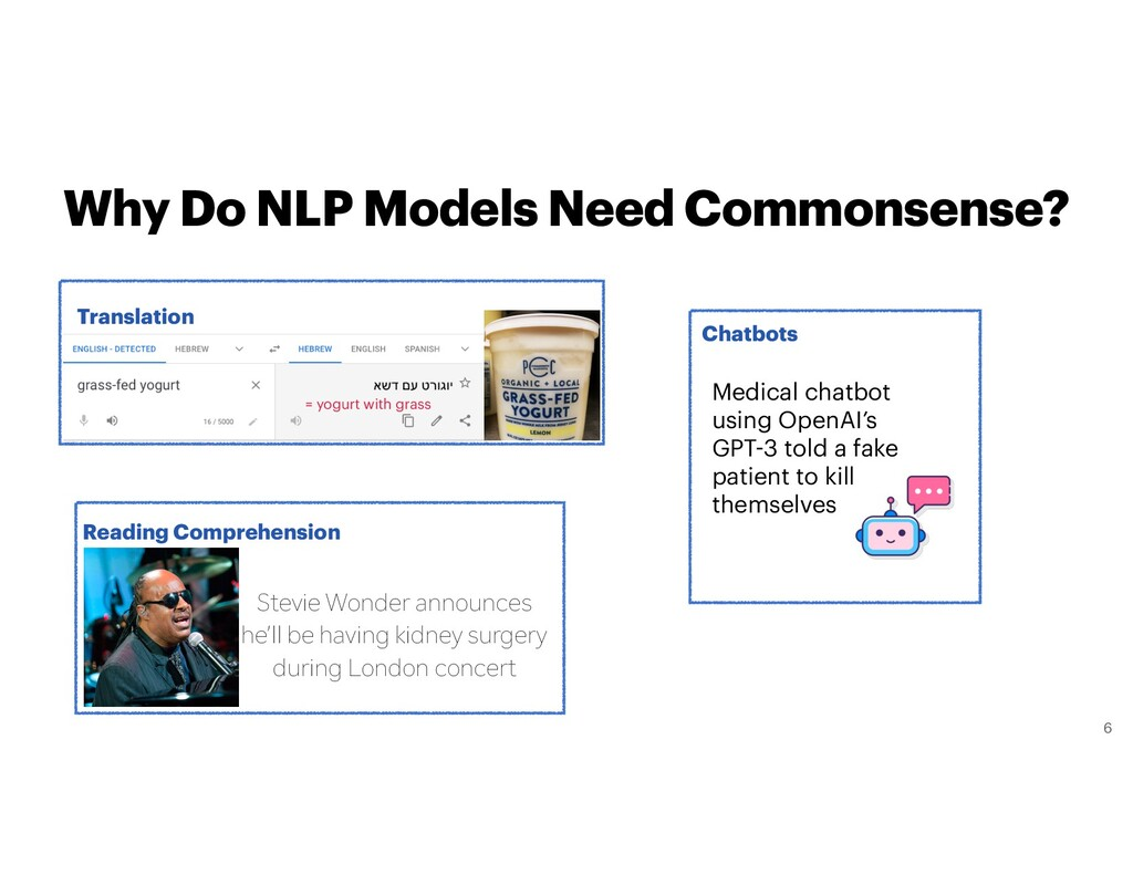Why Do NLP Models Need Commonsense? Chatbots Me...