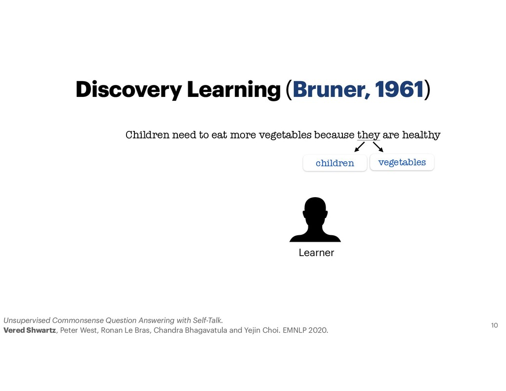Discovery Learning (Bruner, 1961) Children need...