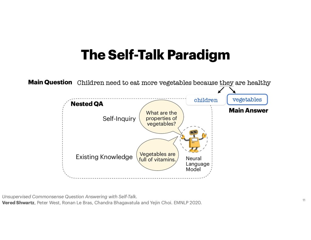 The Self-Talk Paradigm Children need to eat mor...
